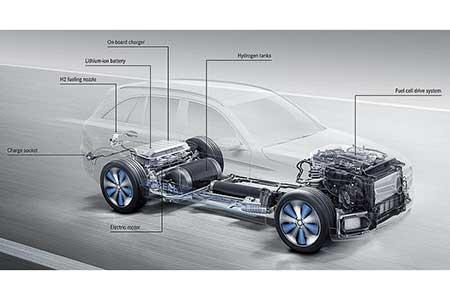 Coche-electrico-Mercedes
