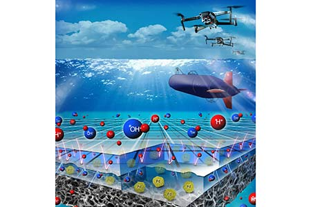 High-powered-fuel-cell-boosts-electric-powered-submersibles-drones
