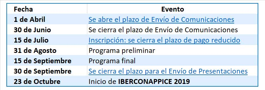 Tabla-Calendario-Iberconappice-2019