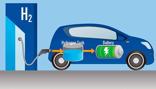 movilidad-sostenible-con-Hidrogeno